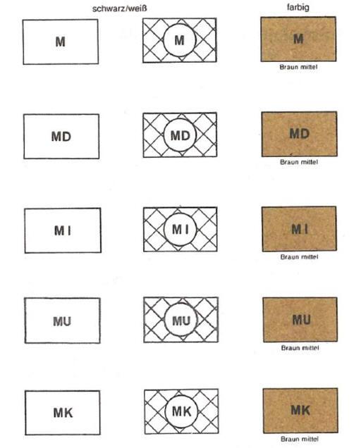 planzeichenverordnung. Black Bedroom Furniture Sets. Home Design Ideas